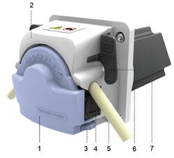 steptronic ez-head pump