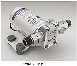 Series UP2 Gear Pumps for Water & Engine Oil