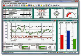 Ahlborn Datalogger Software