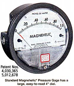 Differential Pressure Gage Series 2000 Magnehelic®