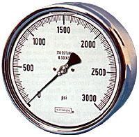 Pressure Gage Series 400/500 4
