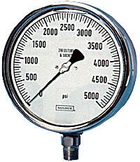 Pressure Gage Series 400/500 3