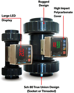 Multi-Function Paddle Wheel Flow Meter TK Series